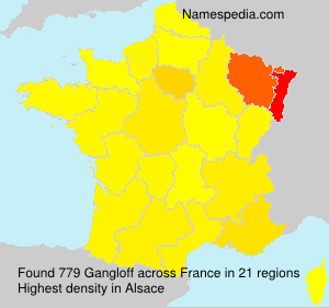 Gangloff
