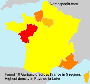 Garbaccio
