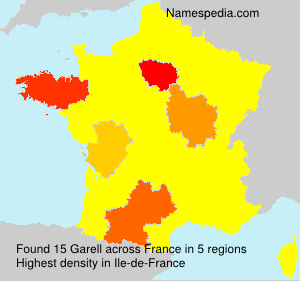 Garell