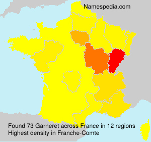 Garneret