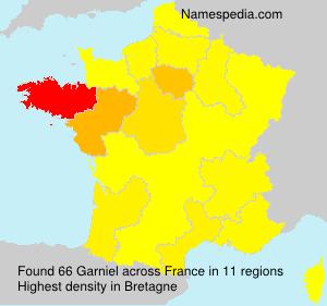 Garniel