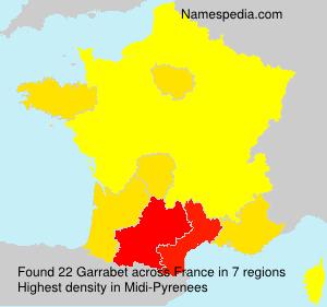 Garrabet