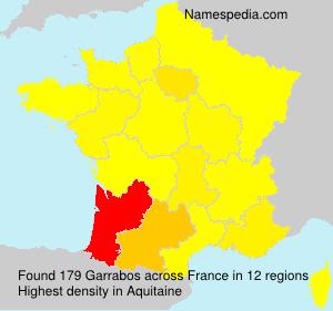 Garrabos