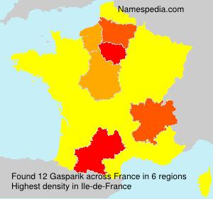 Gasparik