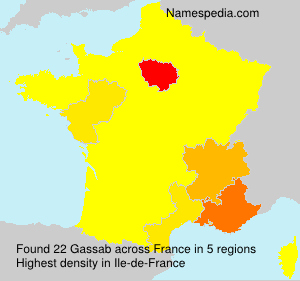 Gassab