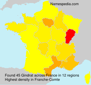 Surname Gindrat in France