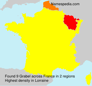 Surname Grabel in France