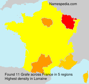 Surname Grafe in France
