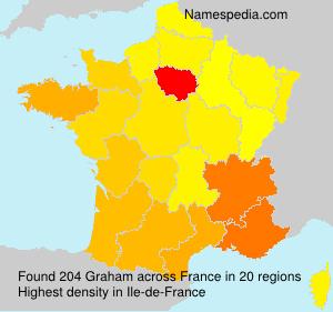 Surname Graham in France