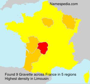 Gravette