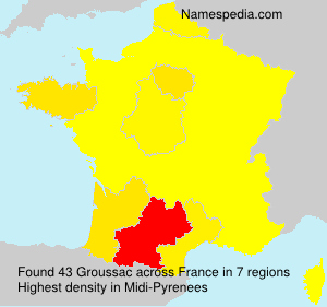 Groussac