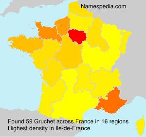 Gruchet