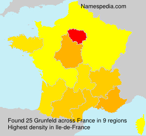 Grunfeld