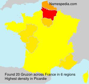 Gruzon