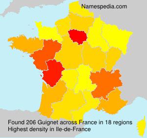 Guignet