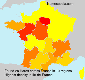 Surname Haras in France