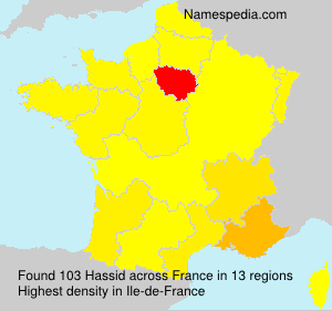 Surname Hassid in France