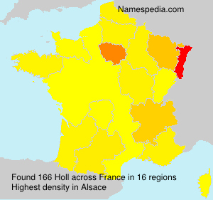 Surname Holl in France