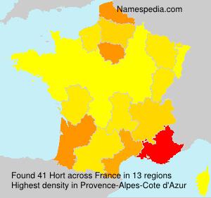 Hort - France