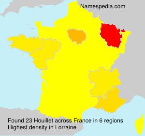 Houillet