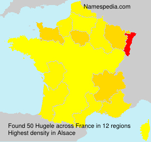 Surname Hugele in France
