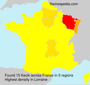 Kecik - France