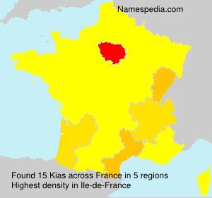 Surname Kias in France