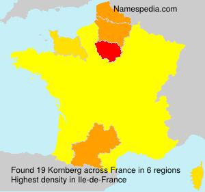 Kornberg