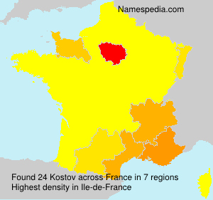 Surname Kostov in France