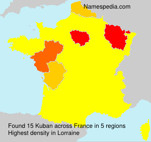 Surname Kuban in France