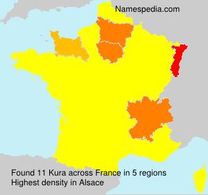 Surname Kura in France