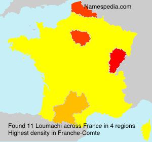 Loumachi