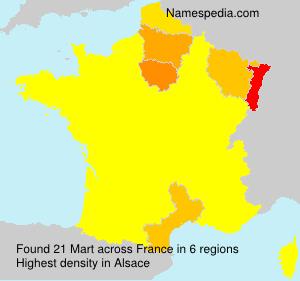 Surname Mart in France