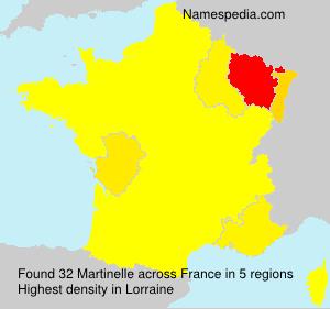 Martinelle