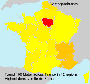 Surname Matar in France