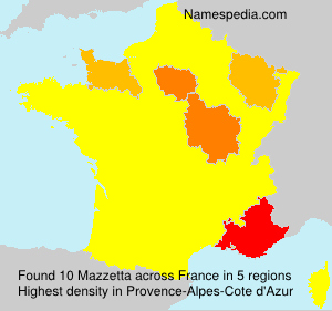 Surname Mazzetta in France
