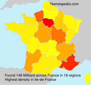 Surname Milliard in France
