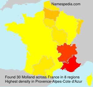 Molland
