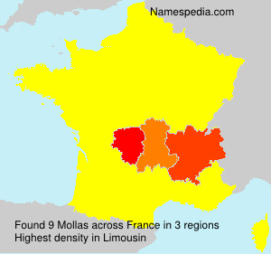 Surname Mollas in France