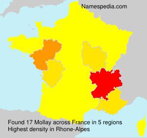 Mollay