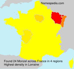 Monzel