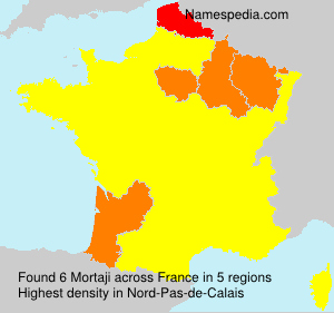 Surname Mortaji in France