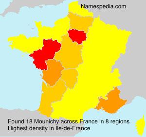 Mounichy