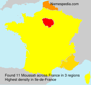 Surname Moussati in France