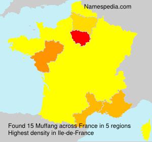 Muffang