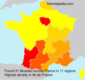 Surname Mussato in France