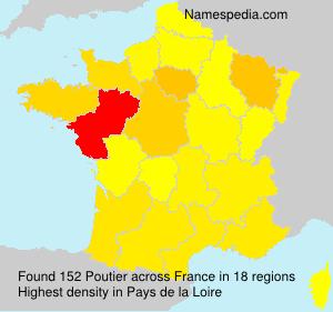 Poutier