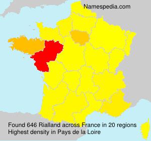 Rialland