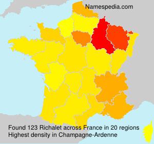 Familiennamen Richalet - France