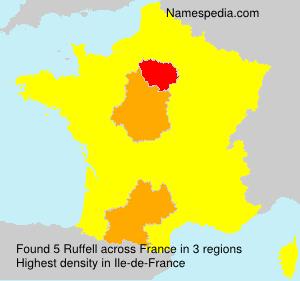 Ruffell
